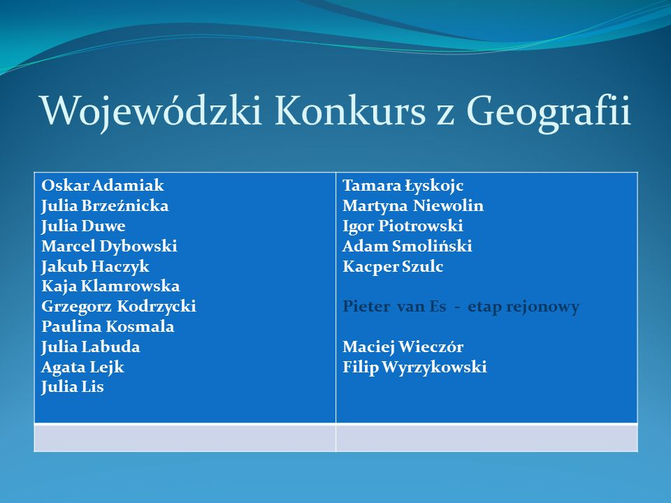 Wojewódzki Konkurs z Geografii