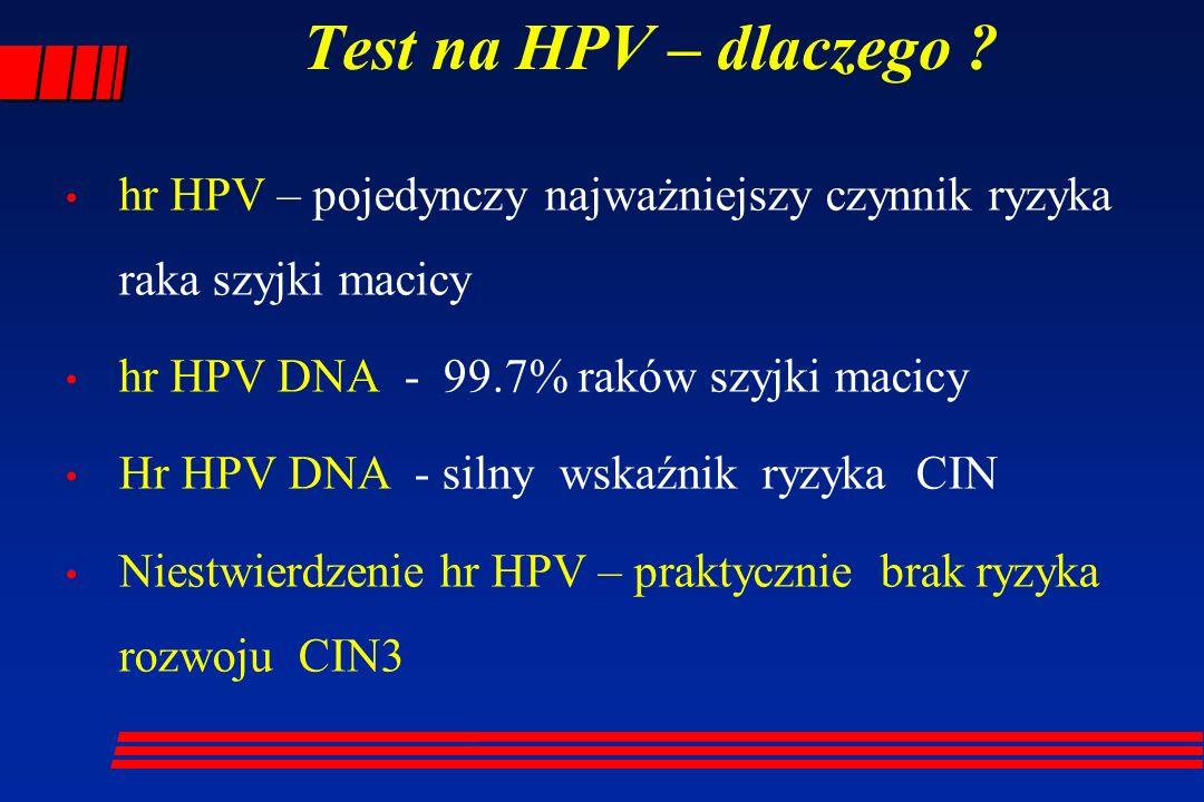 Test na HPV – dlaczego hr HPV – pojedynczy najważniejszy czynnik ryzyka raka szyjki macicy. hr HPV DNA - 99.7% raków szyjki macicy.