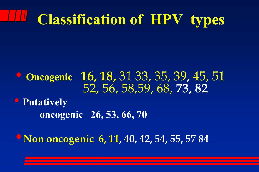 Classification of HPV types