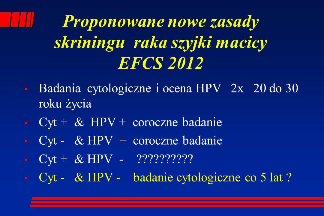 Proponowane nowe zasady skriningu raka szyjki macicy EFCS 2012