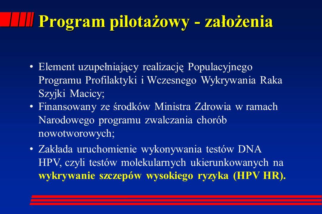 Program pilotażowy - założenia