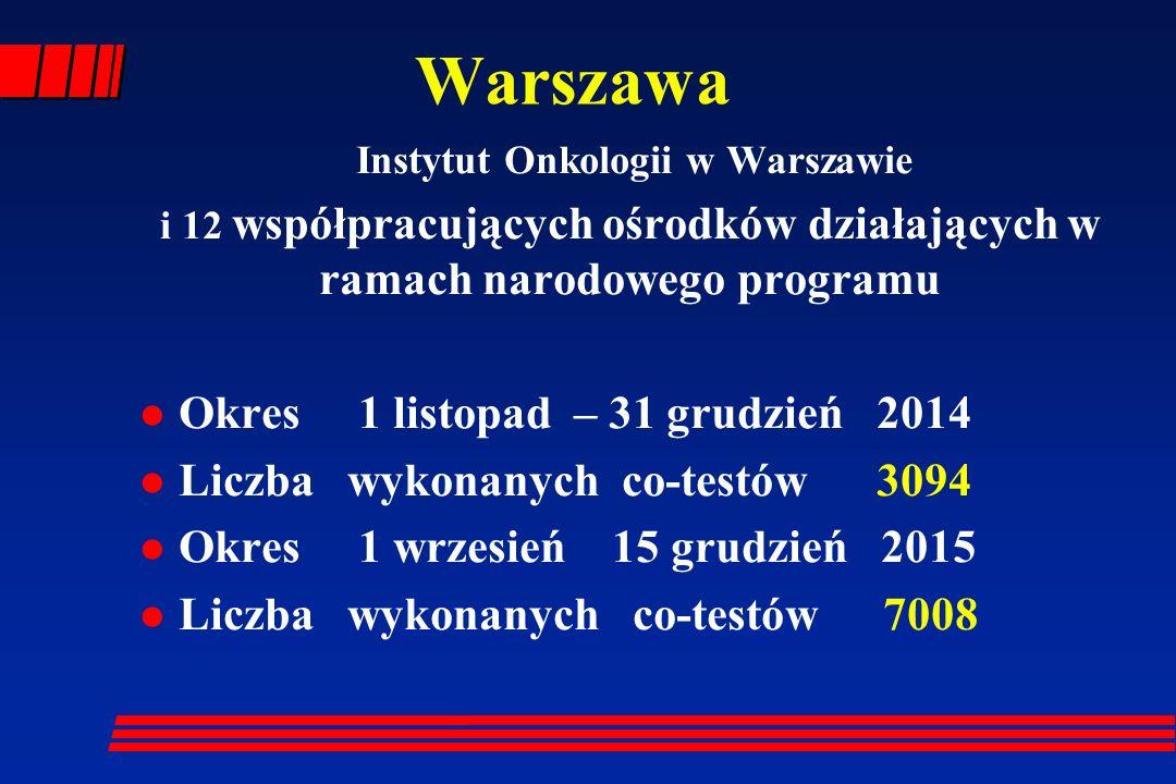 Instytut Onkologii w Warszawie