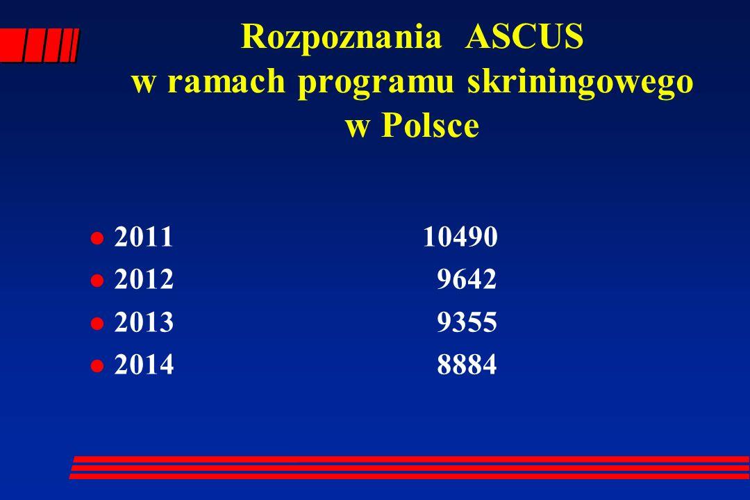 Rozpoznania ASCUS w ramach programu skriningowego w Polsce