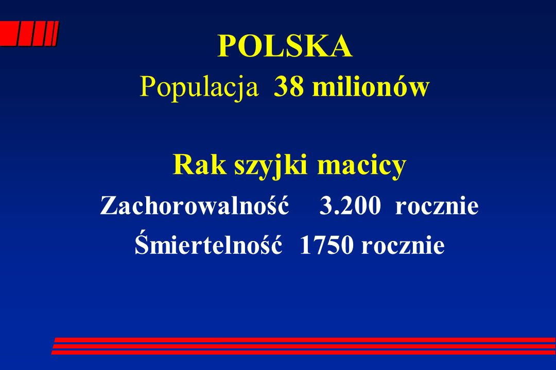 POLSKA Populacja 38 milionów