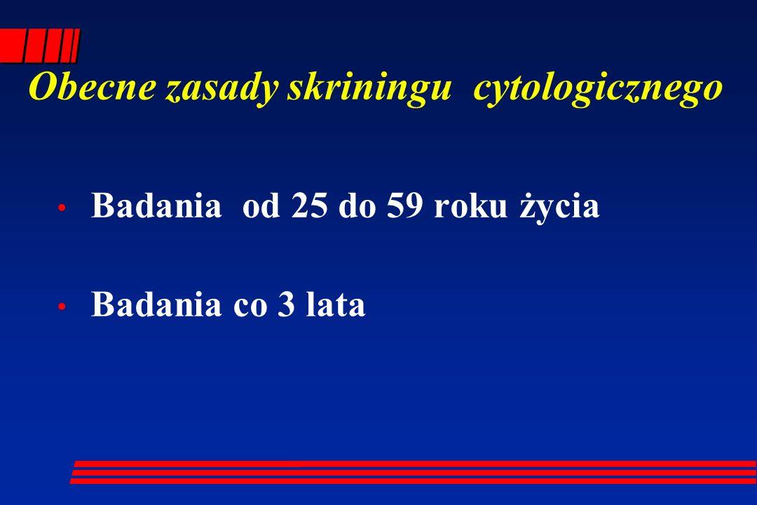 Obecne zasady skriningu cytologicznego