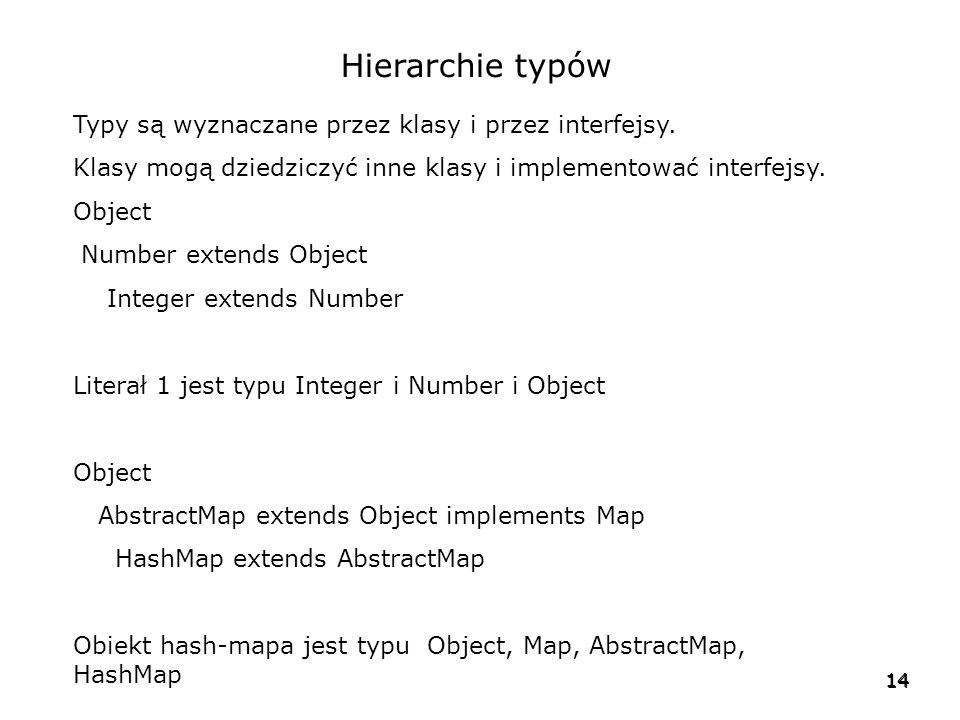 Hierarchie typów Typy są wyznaczane przez klasy i przez interfejsy.