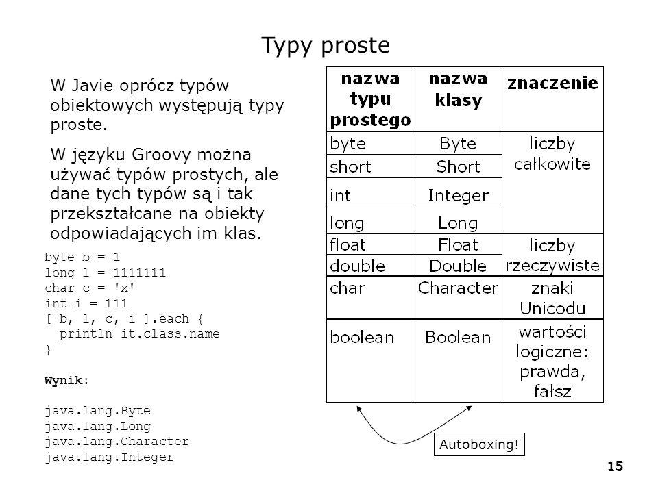 Typy proste W Javie oprócz typów obiektowych występują typy proste.