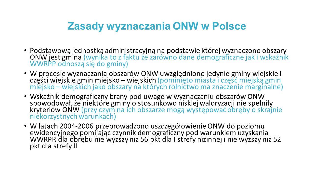 Zasady wyznaczania ONW w Polsce