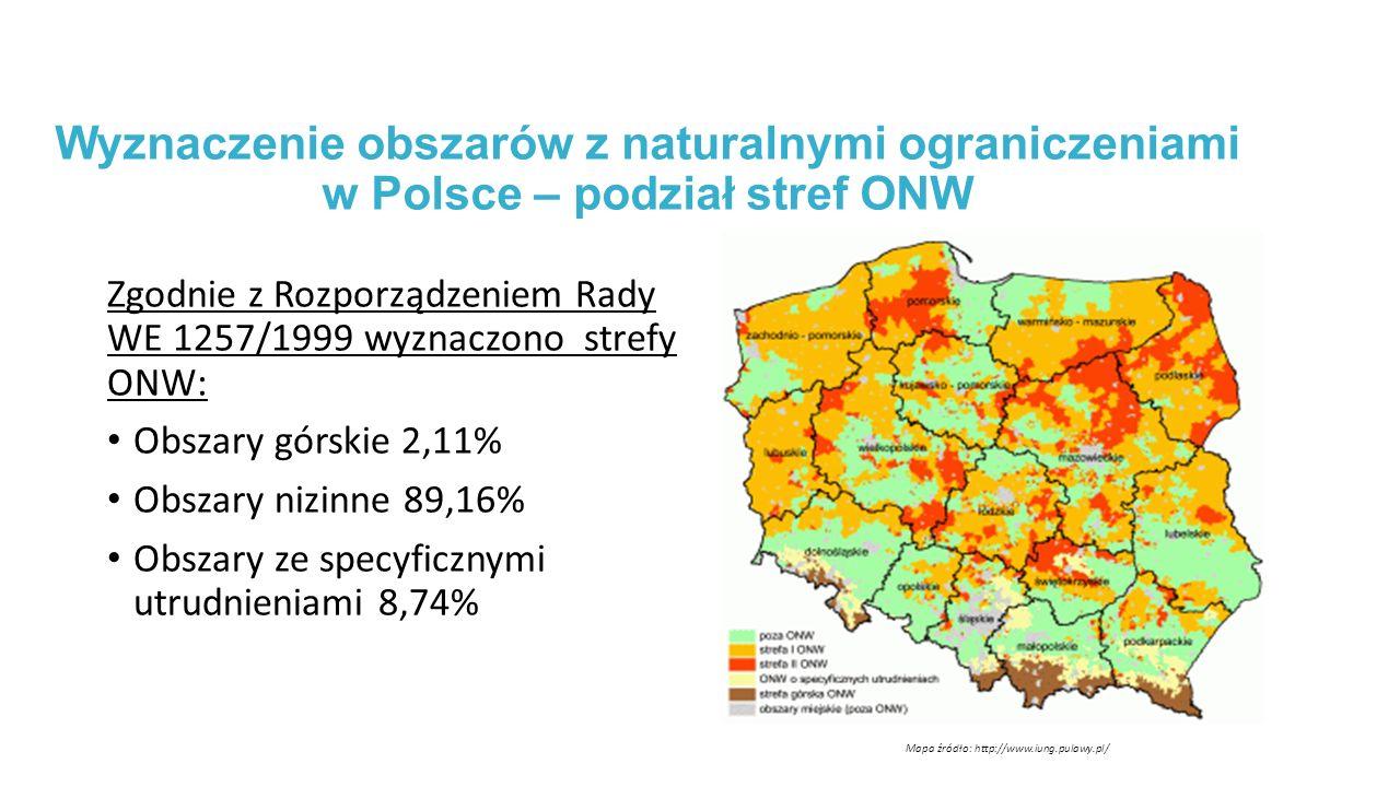 Wyznaczenie obszarów z naturalnymi ograniczeniami w Polsce – podział stref ONW