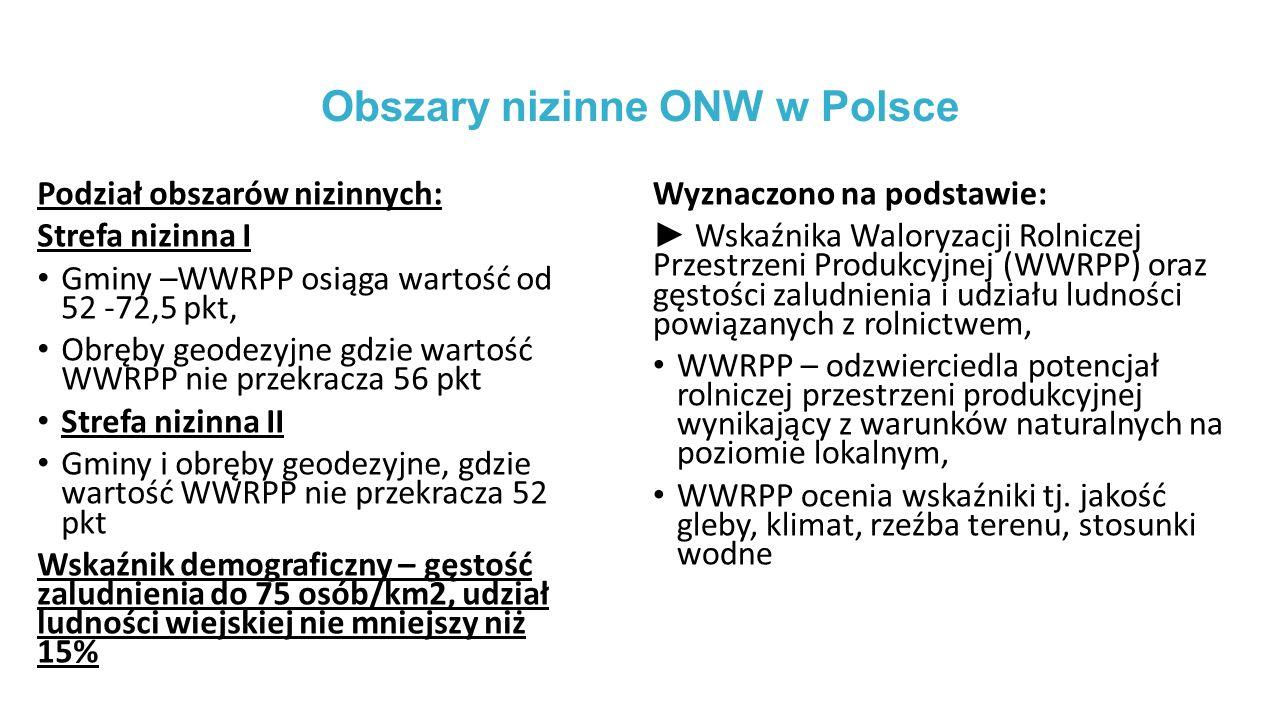 Obszary nizinne ONW w Polsce