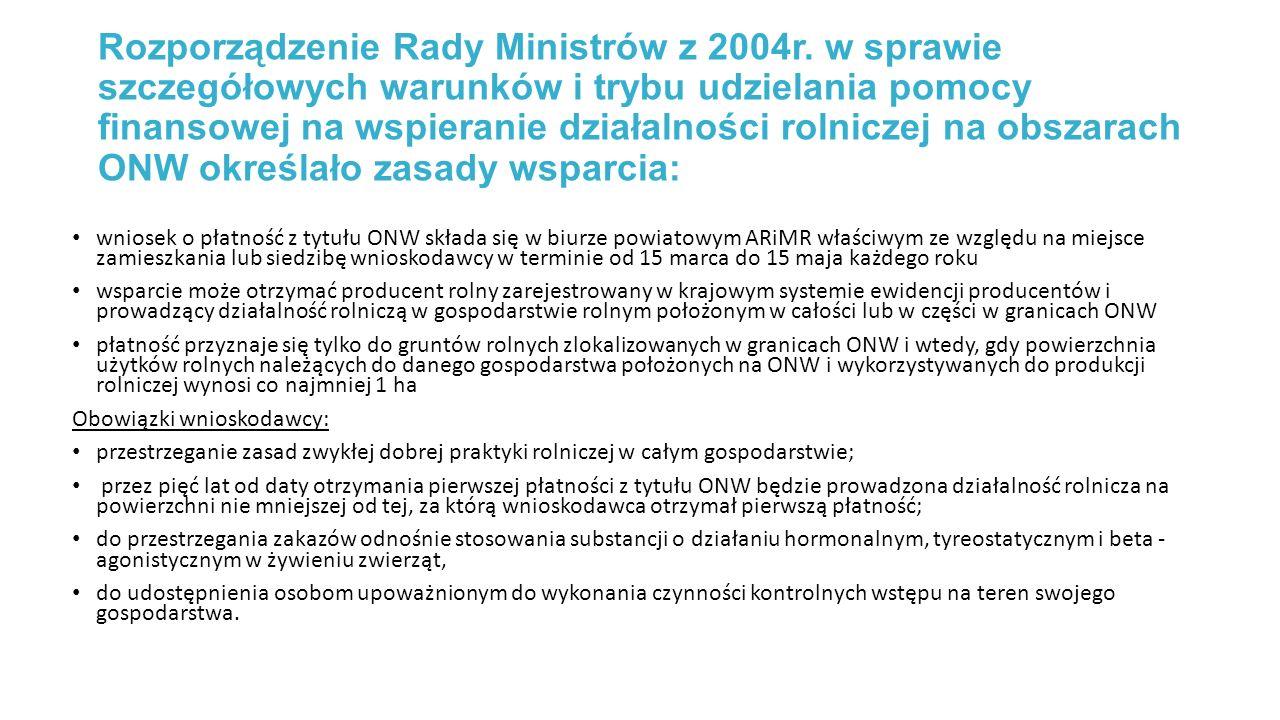Rozporządzenie Rady Ministrów z 2004r