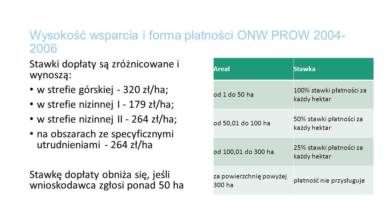 Wysokość wsparcia i forma płatności ONW PROW 2004-2006
