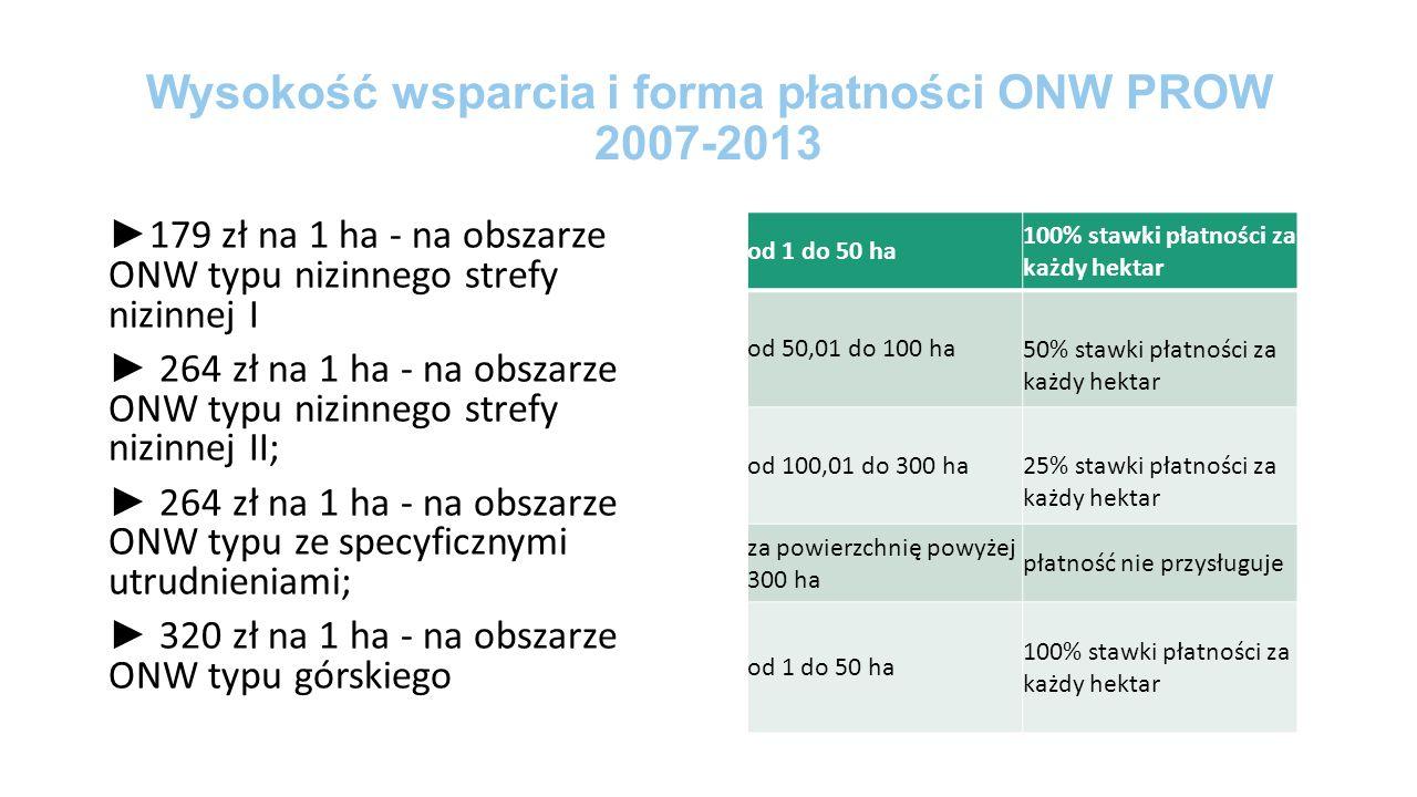 Wysokość wsparcia i forma płatności ONW PROW 2007-2013