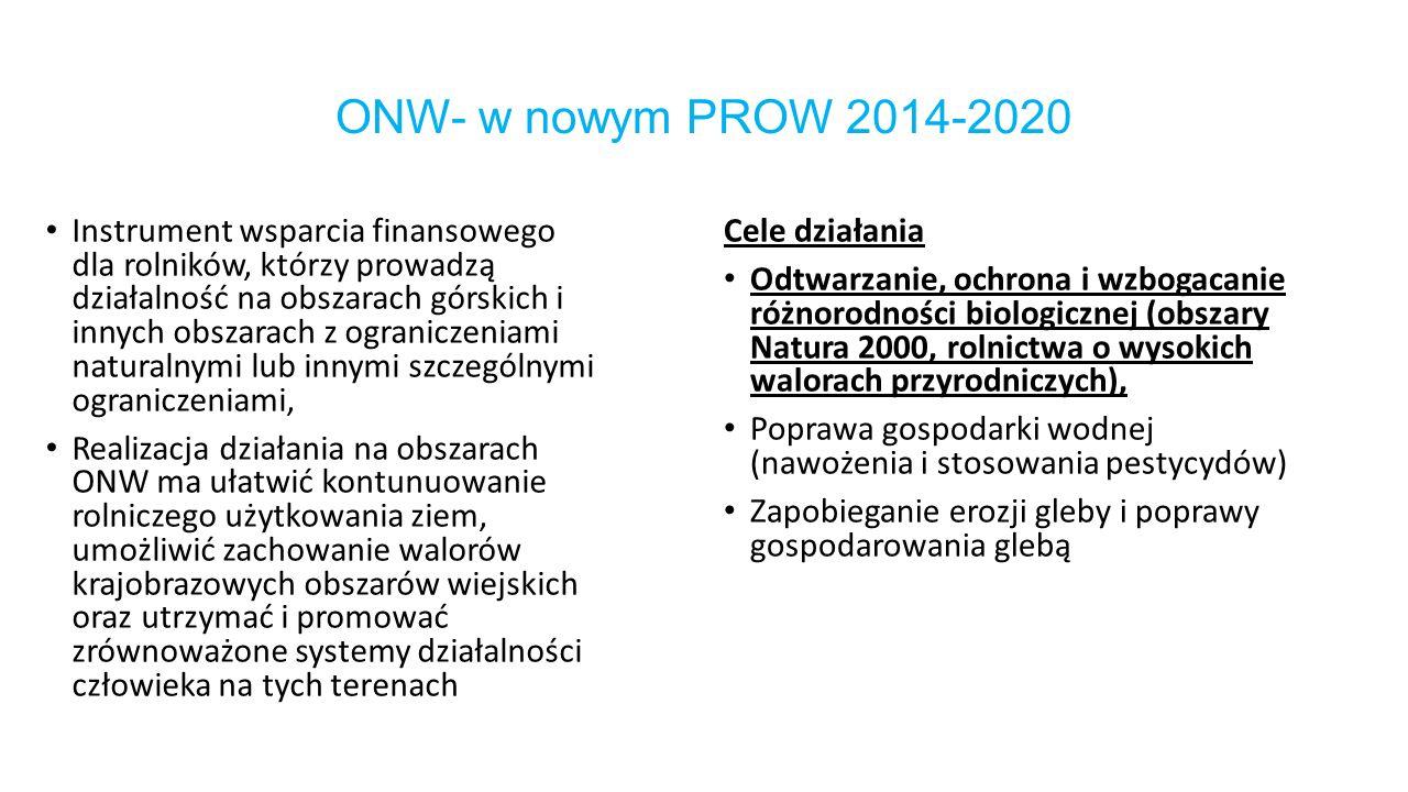 ONW- w nowym PROW 2014-2020