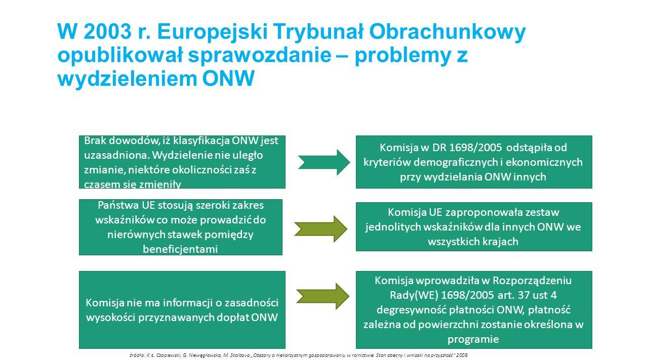 W 2003 r. Europejski Trybunał Obrachunkowy opublikował sprawozdanie – problemy z wydzieleniem ONW