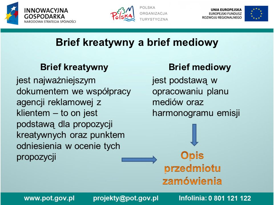 Brief kreatywny a brief mediowy