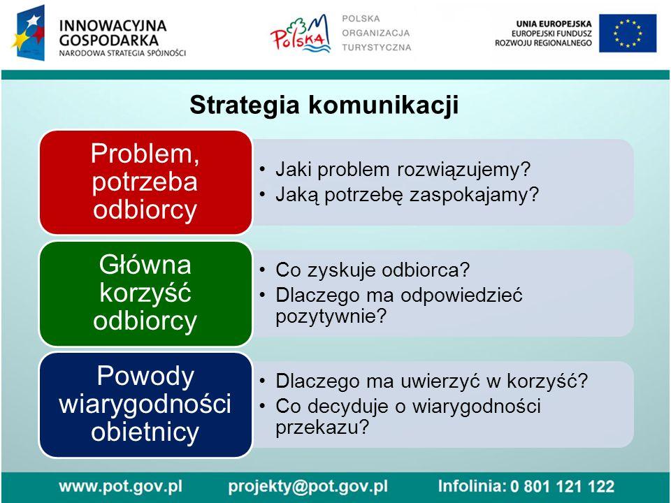Strategia komunikacji