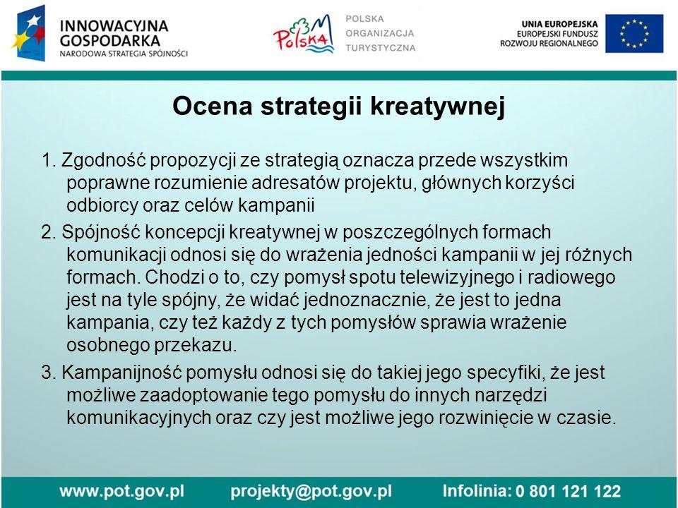 Ocena strategii kreatywnej