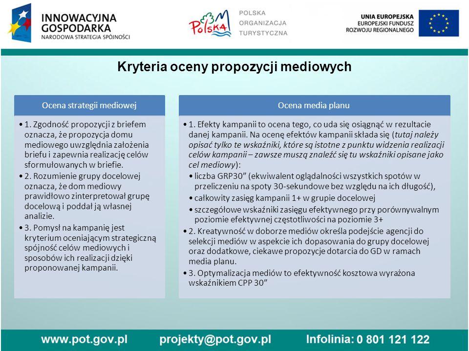 Kryteria oceny propozycji mediowych