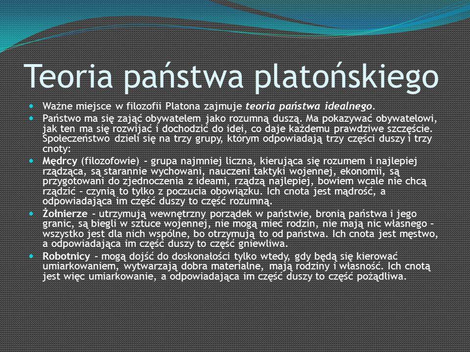Teoria państwa platońskiego