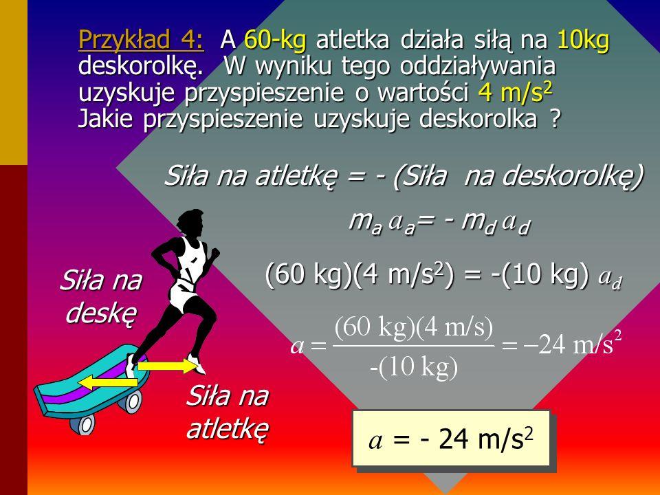 Siła na atletkę = - (Siła na deskorolkę)