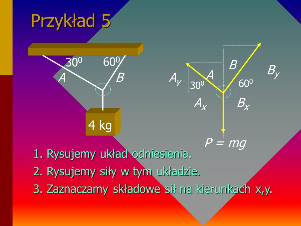 Przykład 5 4 kg B By A A B Ay Ax Bx P = mg 300 600