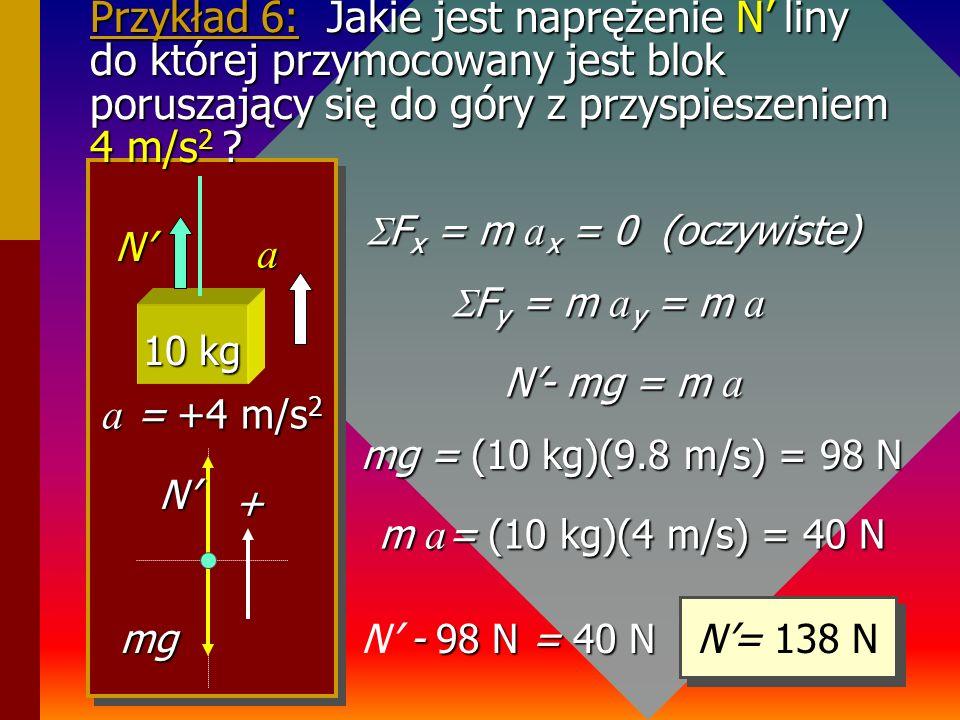 Przykład 6: Jakie jest naprężenie N' liny do której przymocowany jest blok poruszający się do góry z przyspieszeniem 4 m/s2