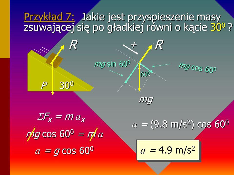 Przykład 7: Jakie jest przyspieszenie masy zsuwającej się po gładkiej równi o kącie 300