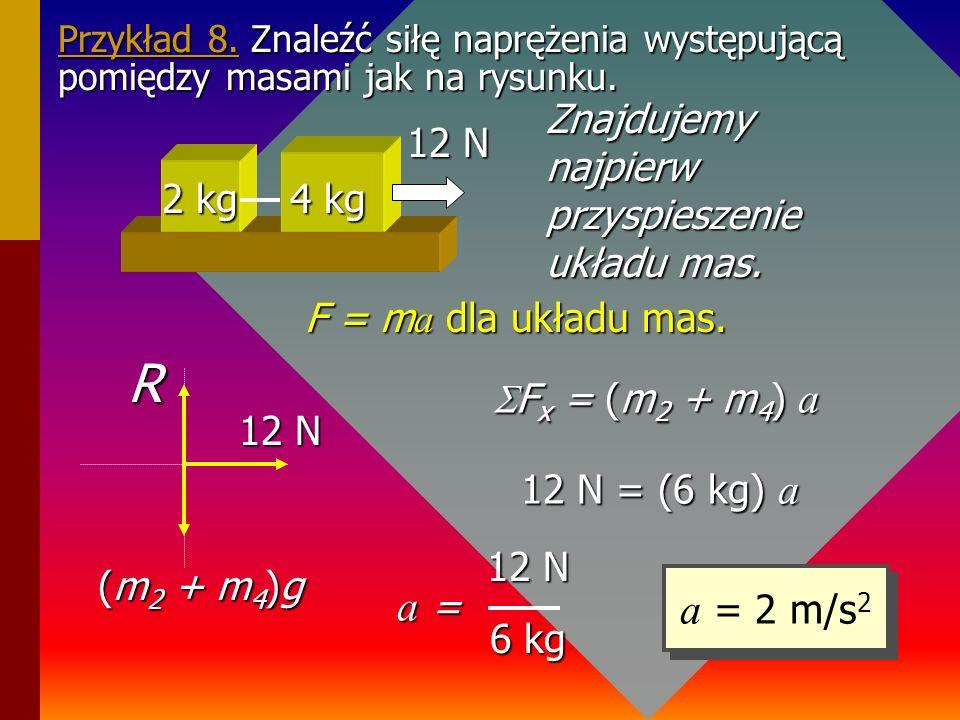 R a = a = 2 m/s2 Znajdujemy najpierw przyspieszenie układu mas. 2 kg