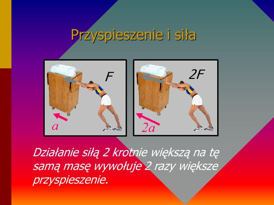 Przyspieszenie i siła Działanie siłą 2 krotnie większą na tę samą masę wywołuje 2 razy większe przyspieszenie.