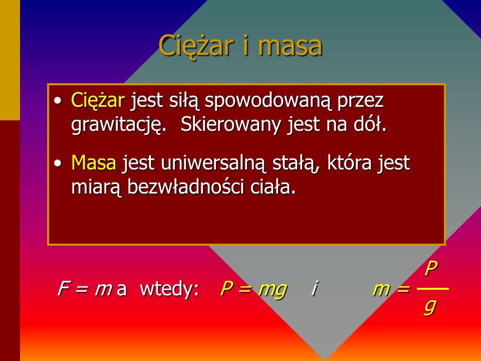 Ciężar i masa Ciężar jest siłą spowodowaną przez grawitację. Skierowany jest na dół.