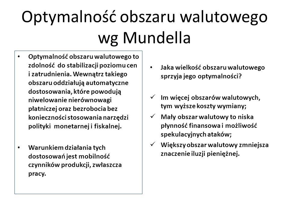 Optymalność obszaru walutowego wg Mundella