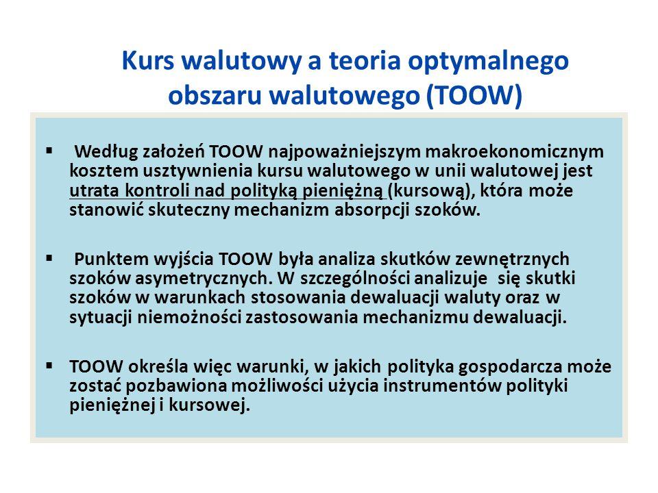 Kurs walutowy a teoria optymalnego obszaru walutowego (TOOW)