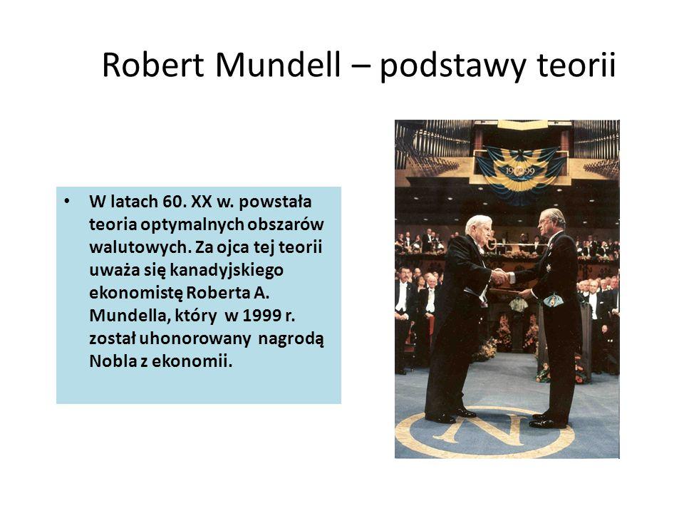Robert Mundell – podstawy teorii