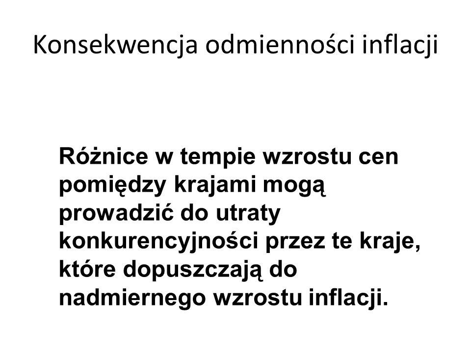 Konsekwencja odmienności inflacji