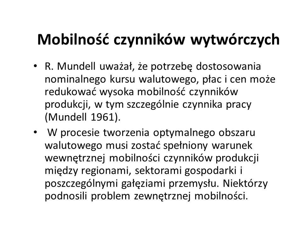Mobilność czynników wytwórczych