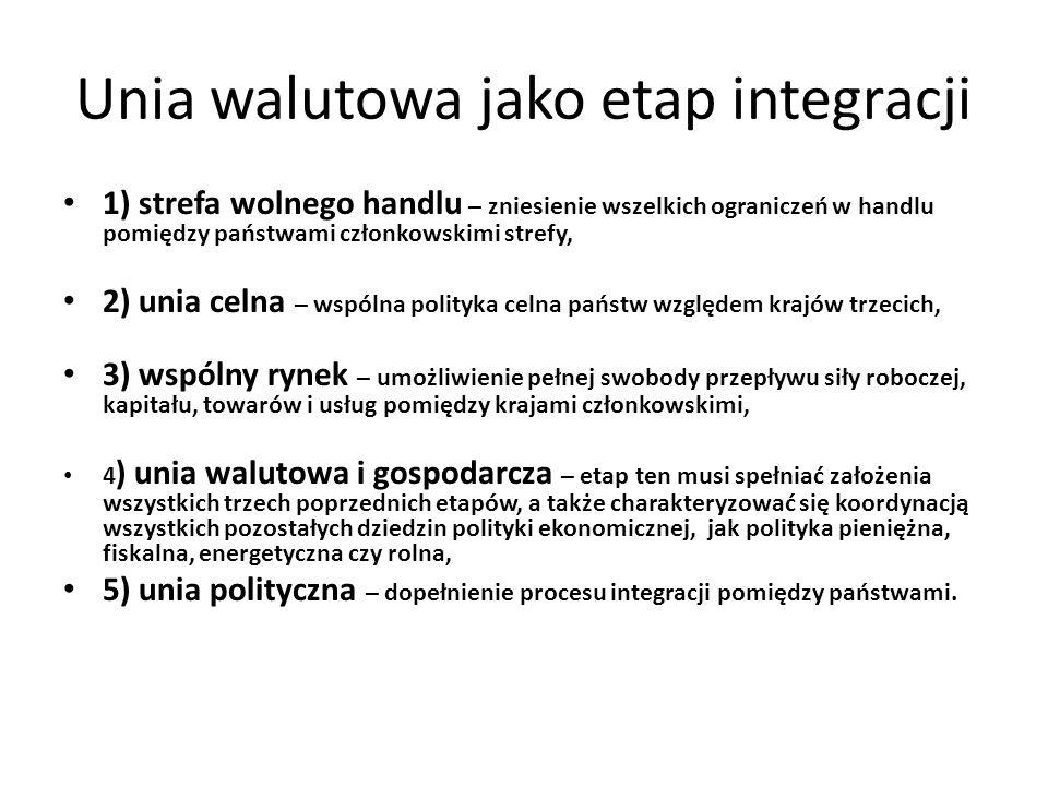 Unia walutowa jako etap integracji