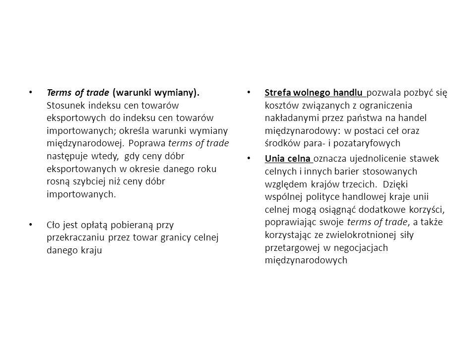 Terms of trade (warunki wymiany)