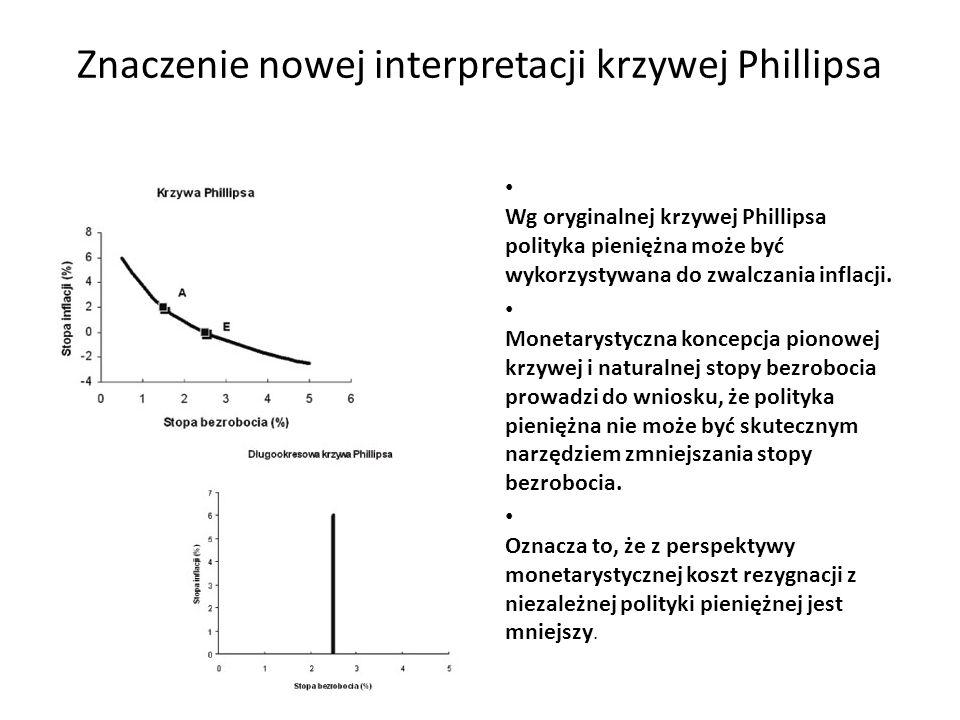 Znaczenie nowej interpretacji krzywej Phillipsa