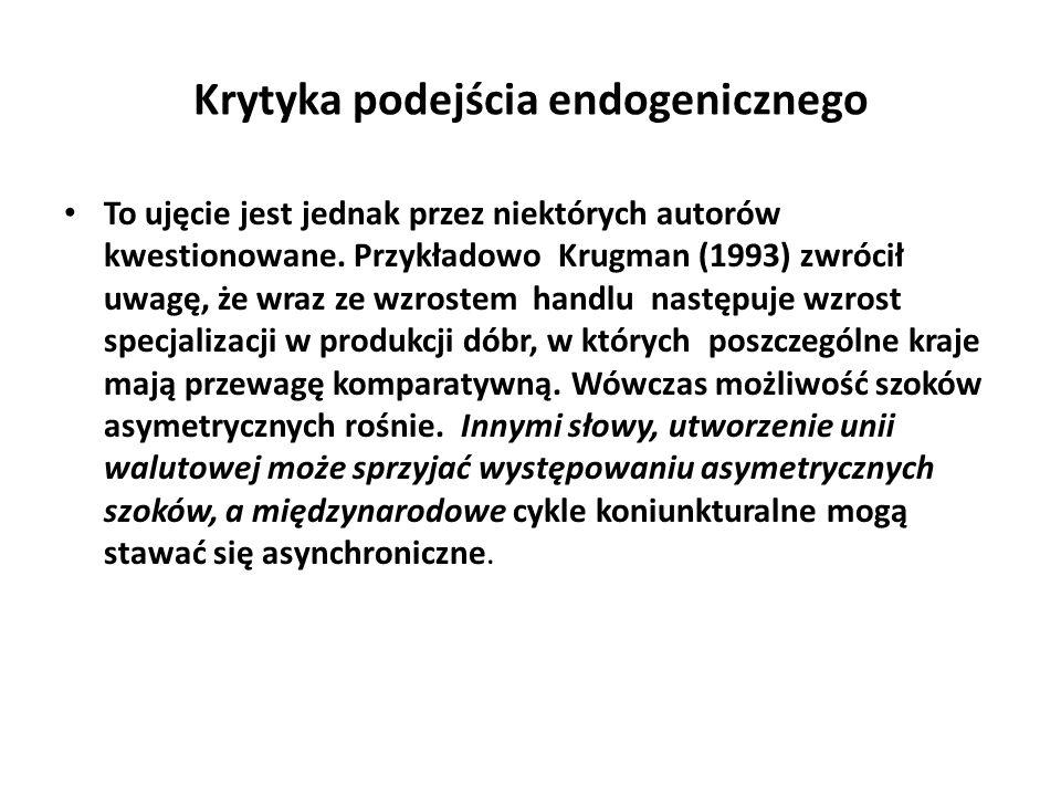 Krytyka podejścia endogenicznego
