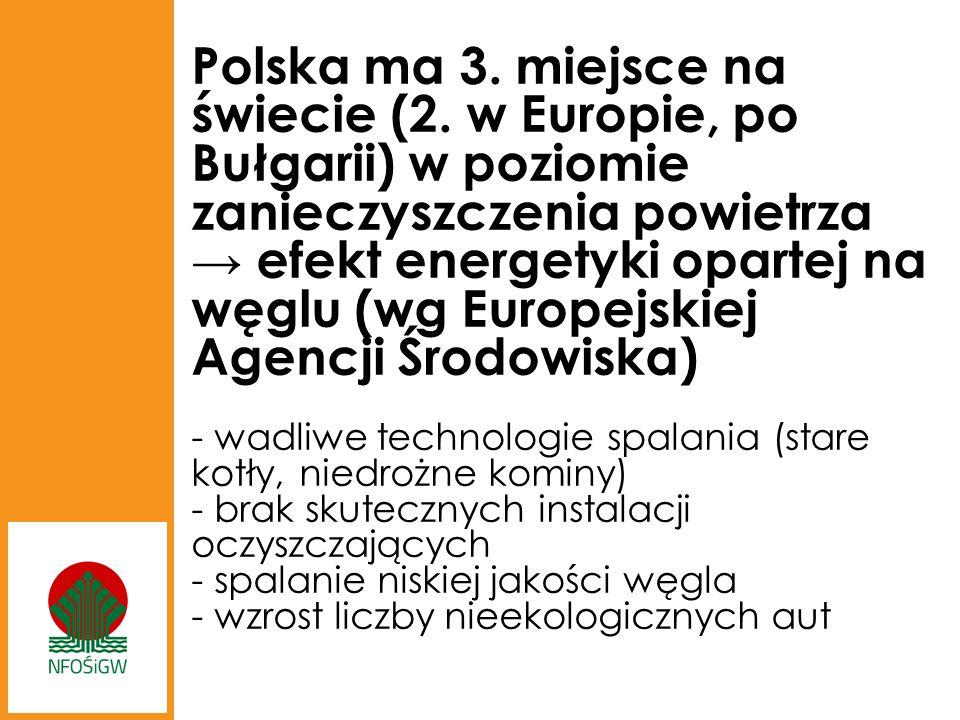 Polska ma 3. miejsce na świecie (2