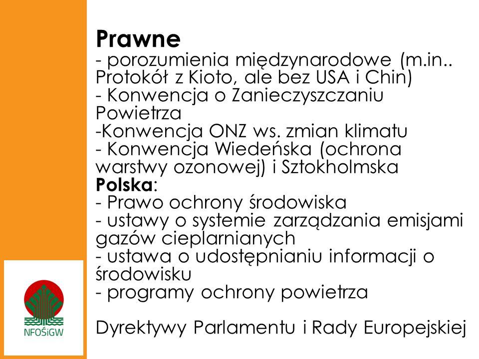 Prawne - porozumienia międzynarodowe (m. in