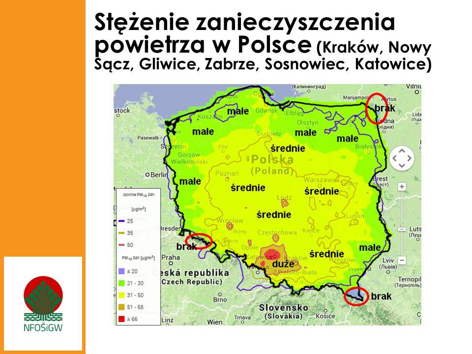 Stężenie zanieczyszczenia powietrza w Polsce (Kraków, Nowy Sącz, Gliwice, Zabrze, Sosnowiec, Katowice)