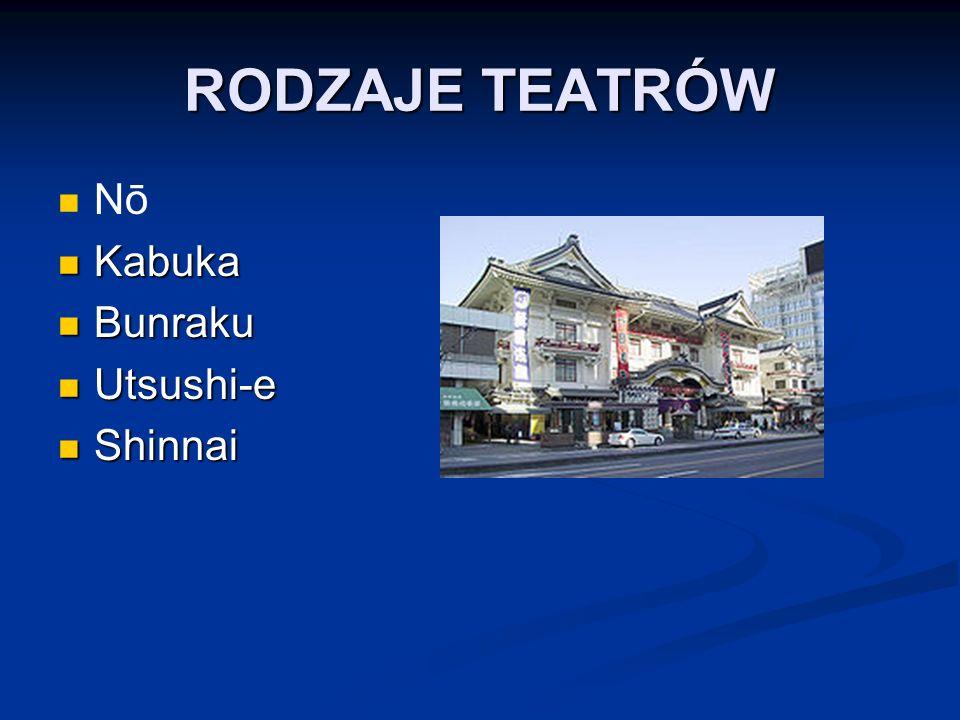 RODZAJE TEATRÓW Nō Kabuka Bunraku Utsushi-e Shinnai
