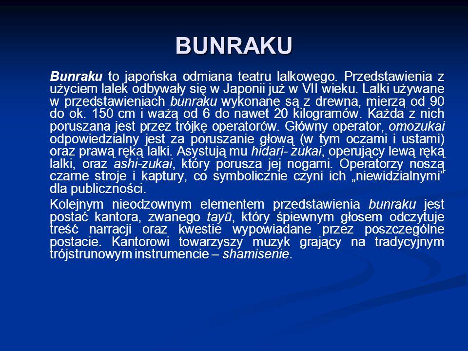 BUNRAKU