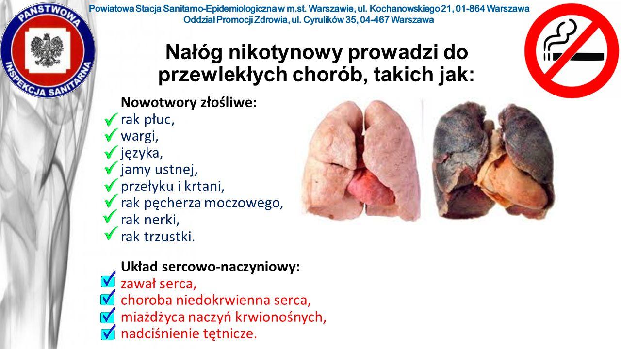 Nałóg nikotynowy prowadzi do przewlekłych chorób, takich jak: