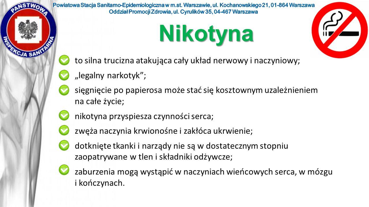 Nikotyna to silna trucizna atakująca cały układ nerwowy i naczyniowy;