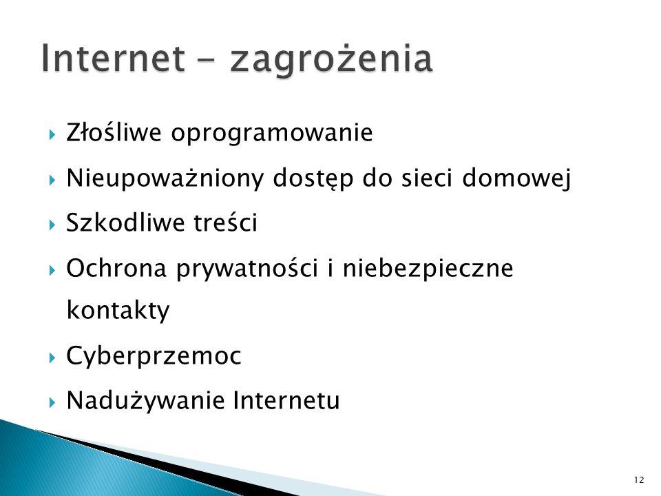 Internet - zagrożenia Złośliwe oprogramowanie