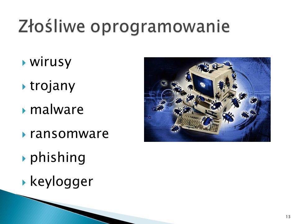 Złośliwe oprogramowanie