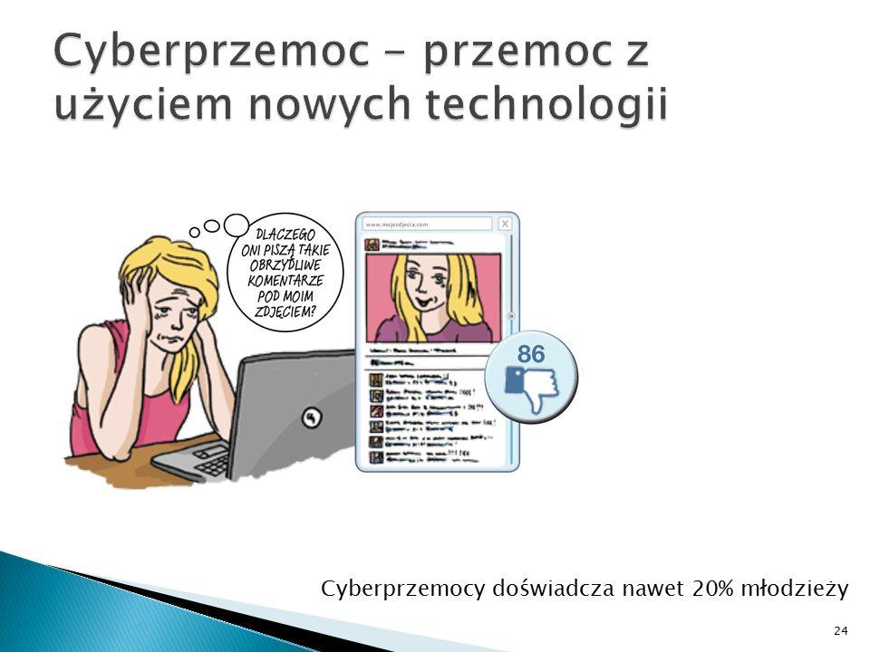 Cyberprzemoc - przemoc z użyciem nowych technologii